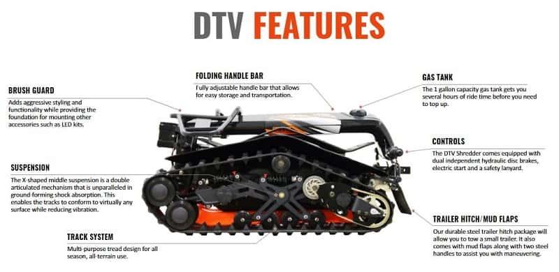 DTV Shredder Features