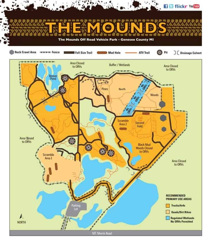 The Mounds Riding Area