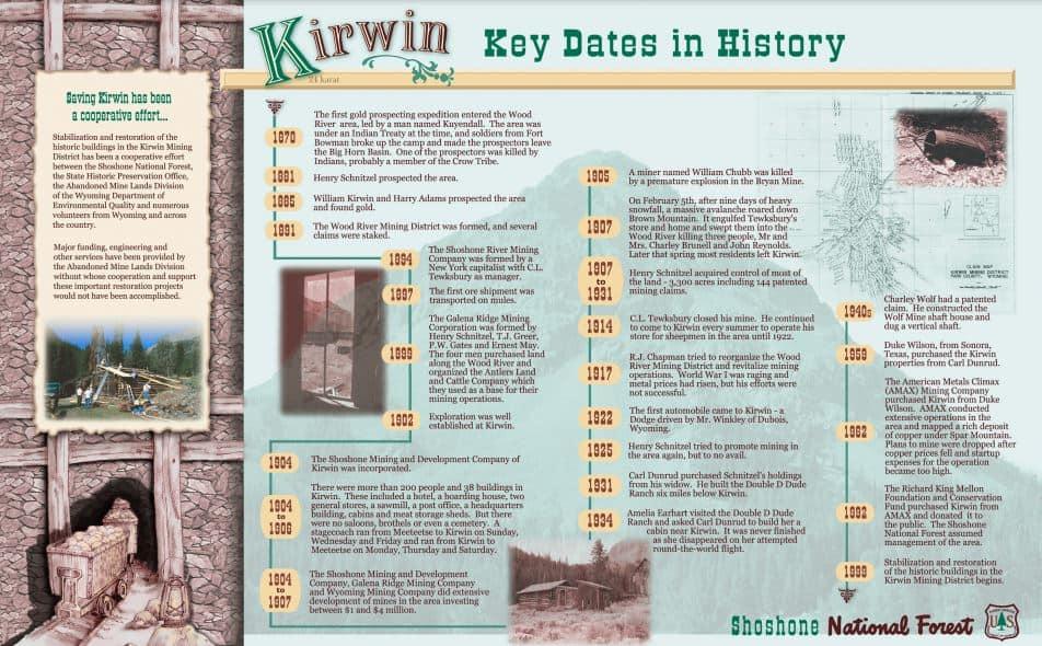 Kirwin  Wyoming Historic Dates