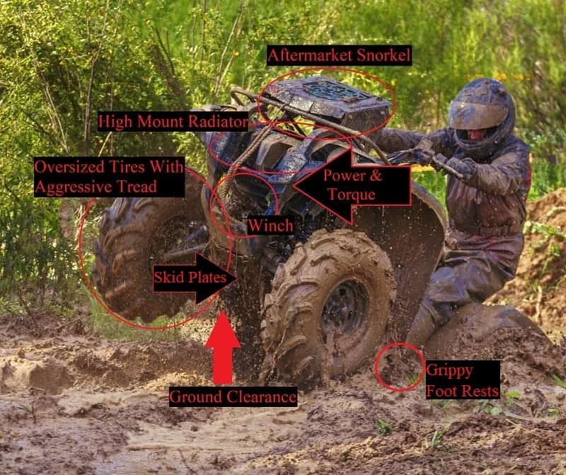 ATVs for Mudding