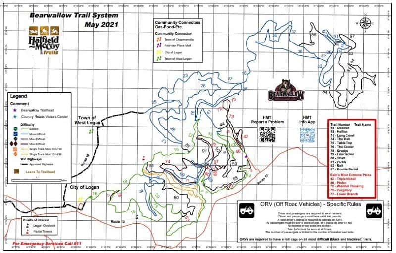 Bearwallow Hatfield McCoy Trails
